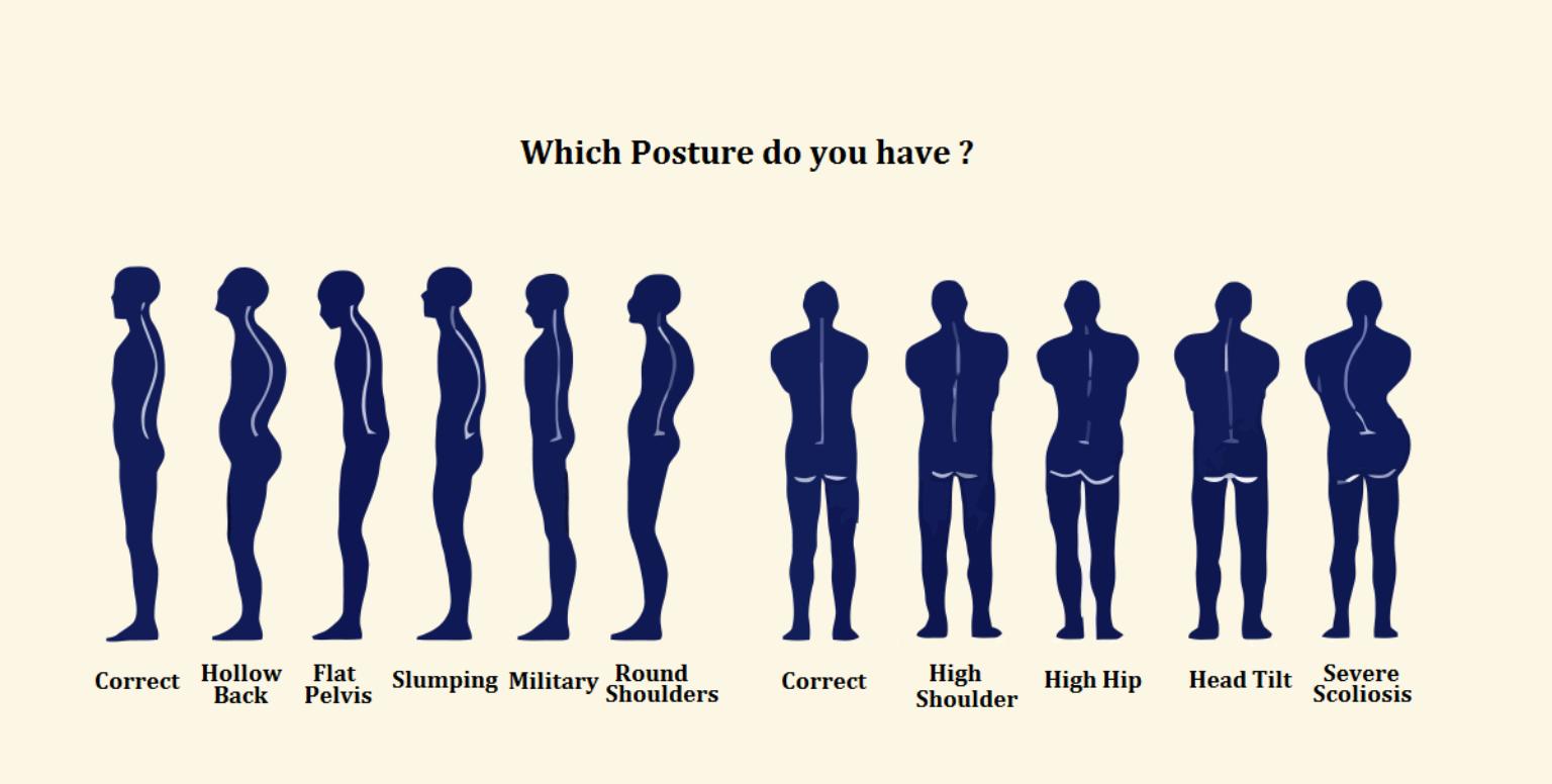 Posture, Health